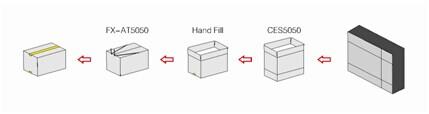 Máy dựng và dán thùng carton tự động